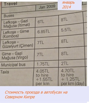 Таблица цен на транспорт на Кипре