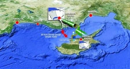 водоснабжение на Кипре